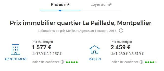 les prix de l'immobilier